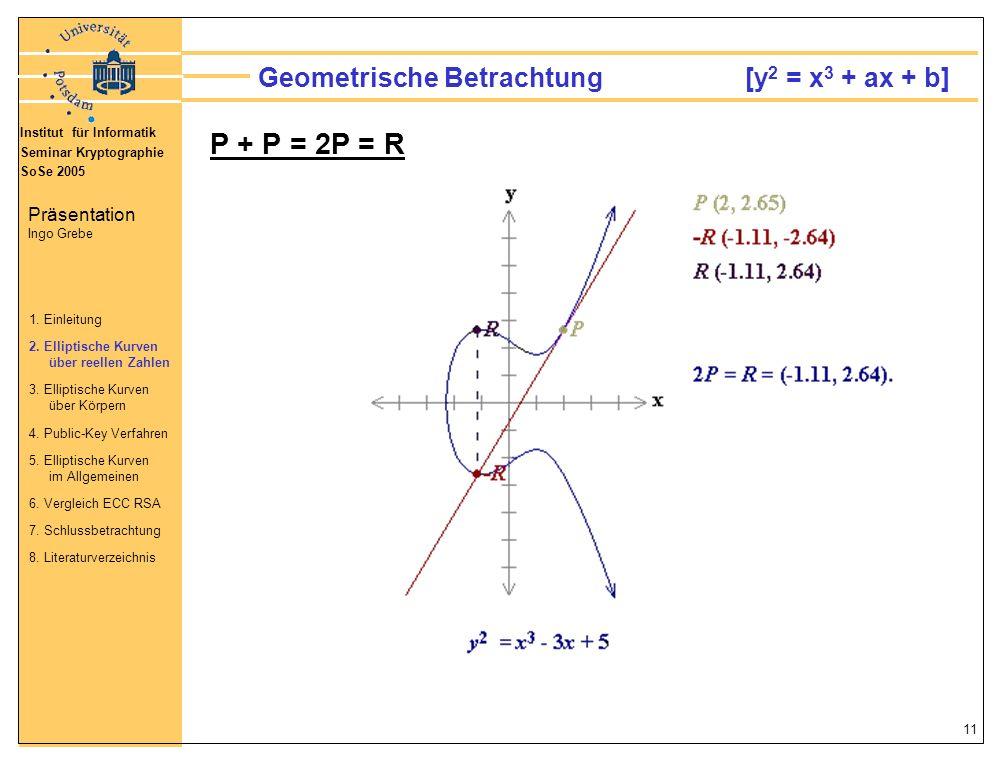 Geometrische Betrachtung [y2 = x3 + ax + b]